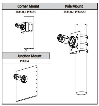 Aksesuarlar1 - 2Mp Wdr Ir Mini-Bullet Network Kamera