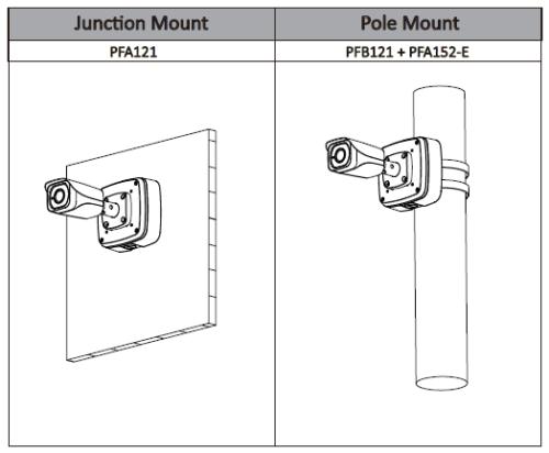 Aksesuarlar 4 - 2Mp Wdr Ir Mini Bullet Network Kamera