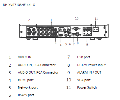 Arka Panel 1 - 8 Kanal Penta-Brid 4K Mini 1U Dijital Video Kaydedici