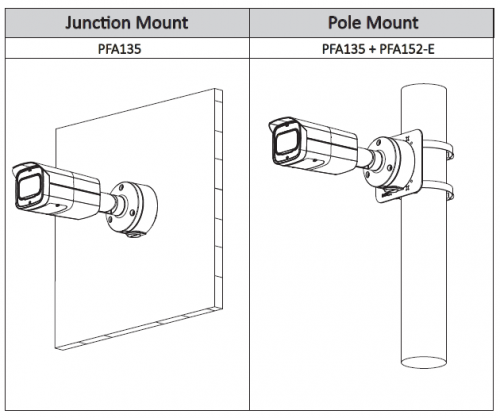 Aksesuarlar 1 - 8Mp Wdr Ir Mini Bullet Network Kamera